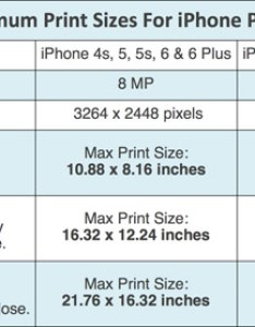 Iphone photo print sizes also how to photos and big you can them rh iphonephotographyschool