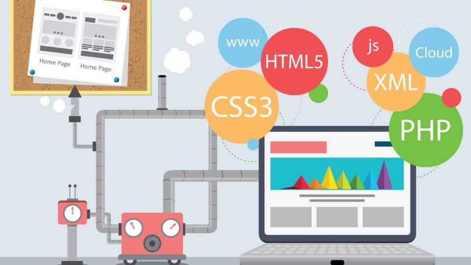 Standardy programowania / Profesjonalna strona internetowa