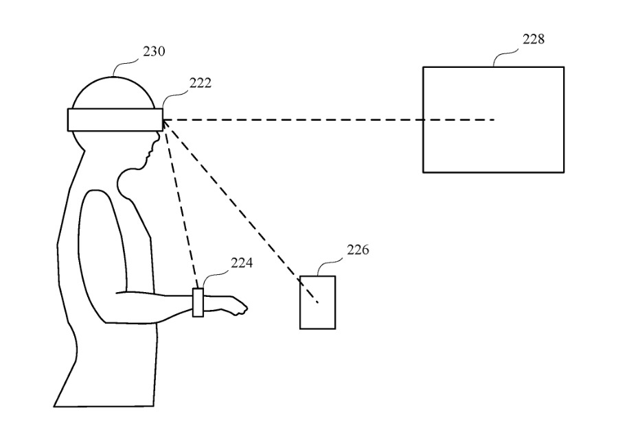 Apple Glass разблокировка устройств Apple