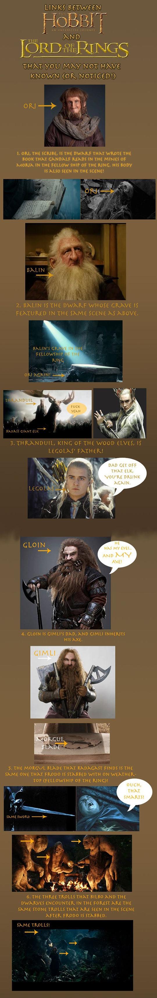Links between The Hobbit and LOTR