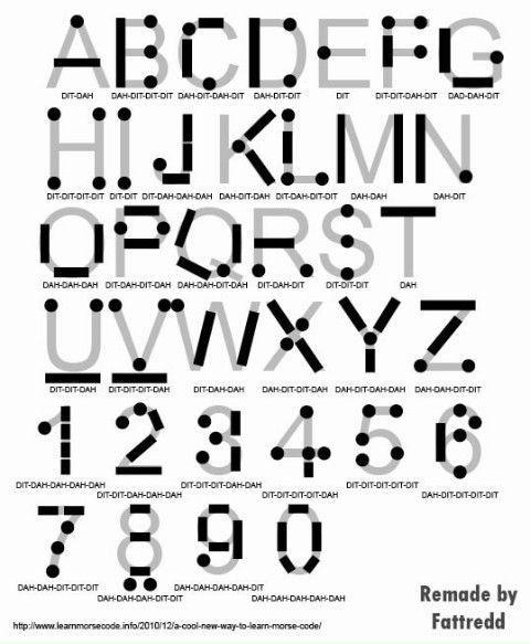 Morse Code: A visual guide