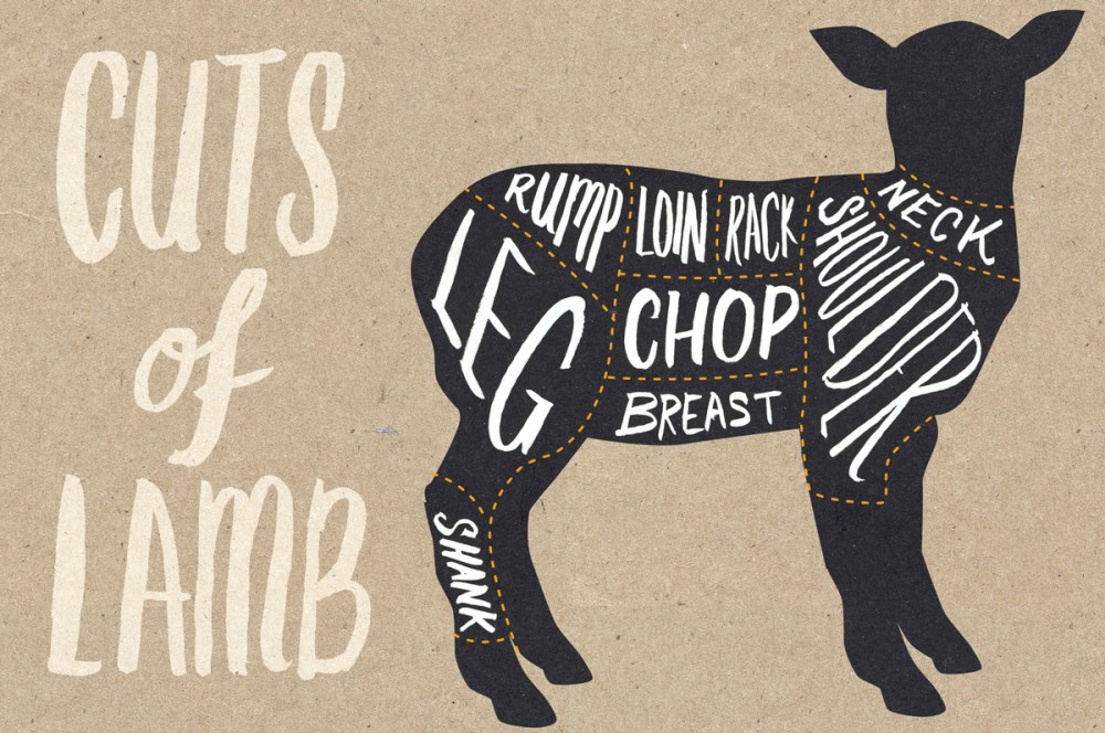 medium resolution of the ultimate guide to lamb cuts