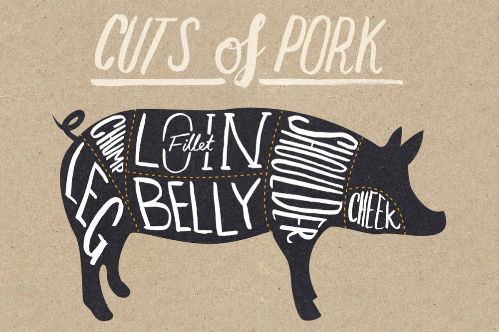 medium resolution of the ultimate guide to pork cuts