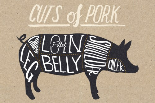 small resolution of the ultimate guide to pork cuts