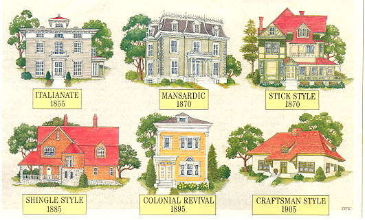 Architecture Building Type Identification Guide House Plans 171767