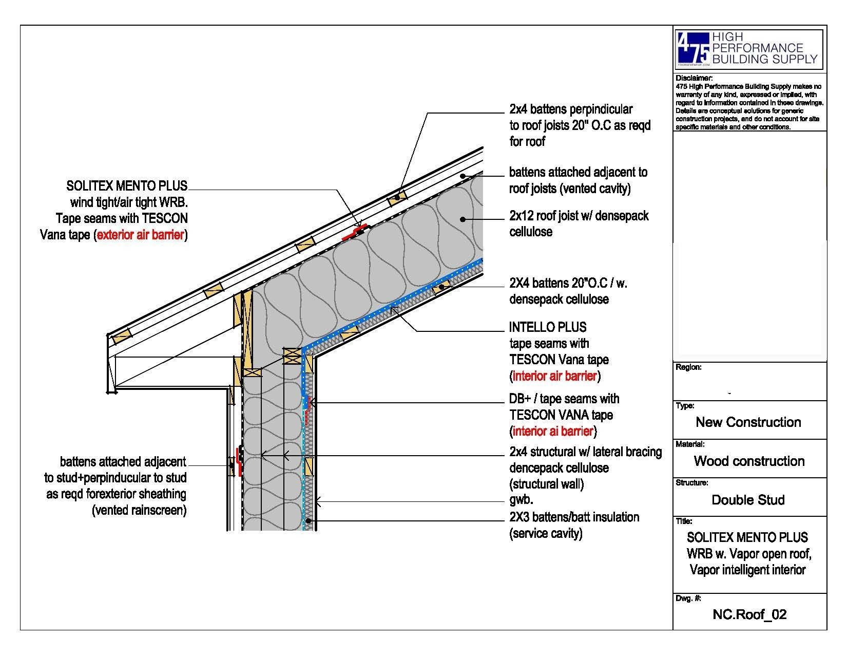 Corrugated Metal Roofing Construction Details