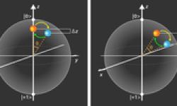 Jurnal Bahasa Inggris Demonstrasi Eksperimental Efek Kuantum dalam Pengoperasian Mesin Panas Mikroskopis