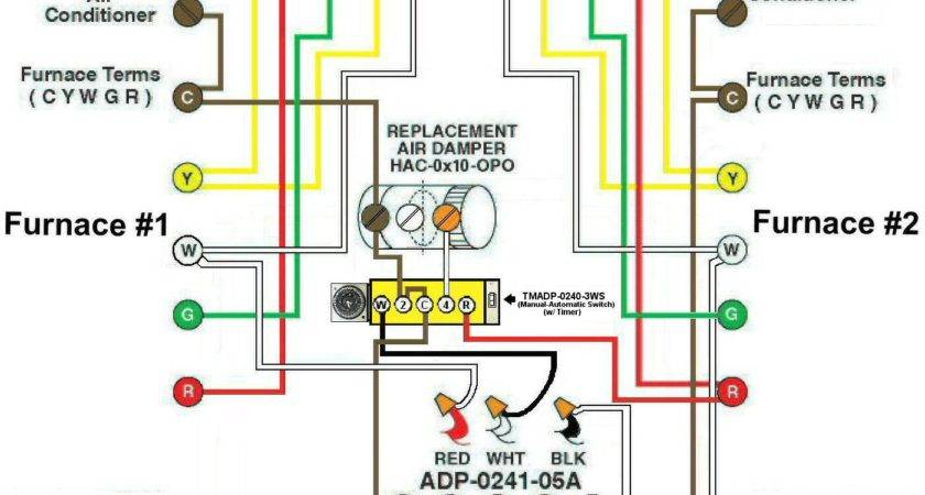 wiring diagram well york furnace mobile home oil_215171 840x450?resize\\\=665%2C356 york furnace thermostat wiring on york download wirning diagrams Gas Heater Wiring Diagram at bakdesigns.co