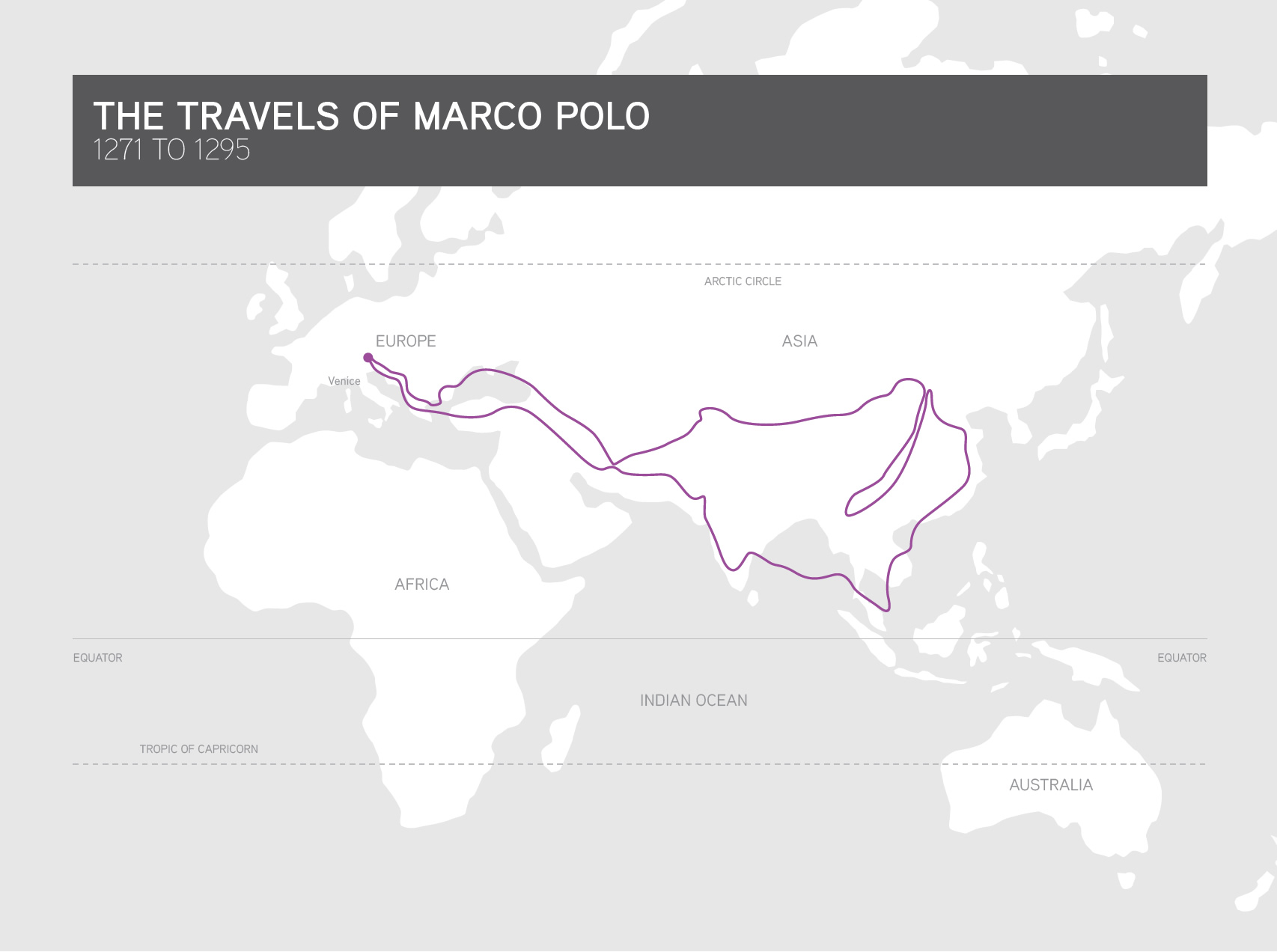 Marco Polo Article