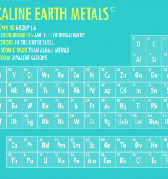 crash course chemistry periodic table of elements video khan academy [ 1280 x 720 Pixel ]