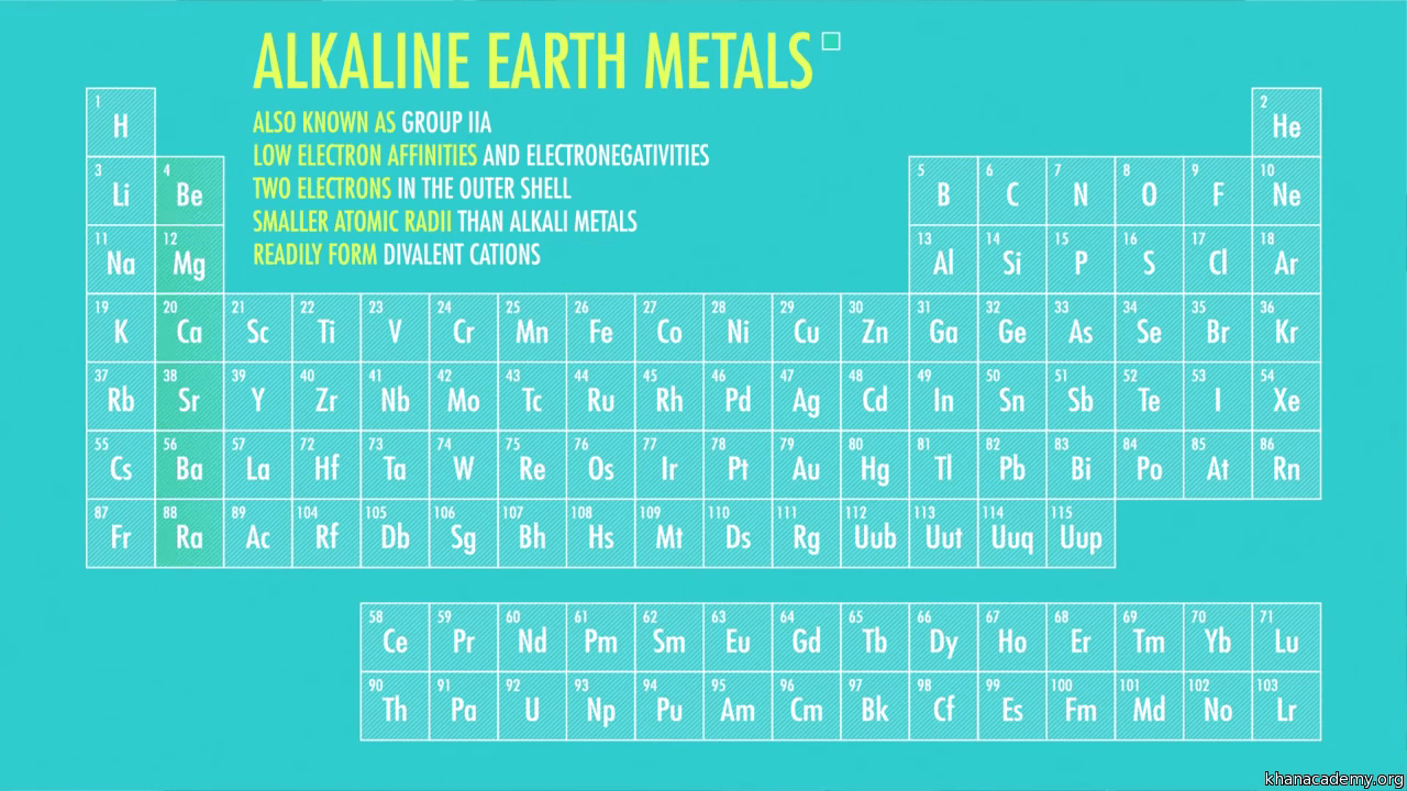 hight resolution of crash course chemistry periodic table of elements video khan academy