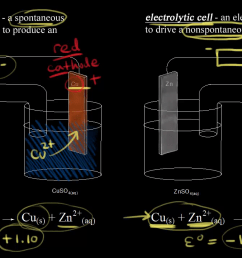 grade 9 circuit diagram worksheet [ 1280 x 720 Pixel ]