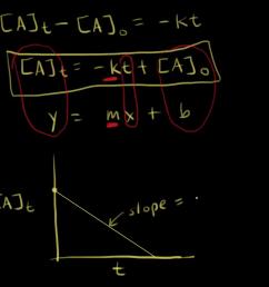 kt 3 way switch wiring diagram variation [ 1280 x 720 Pixel ]