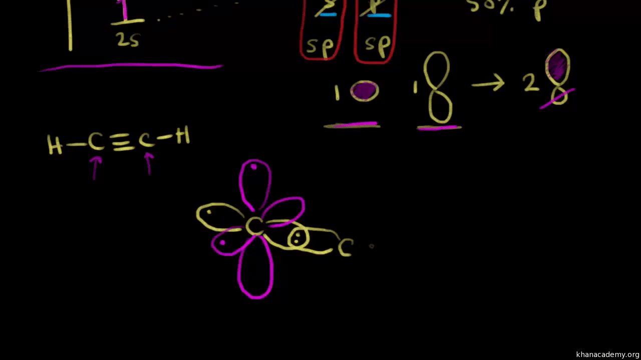 hight resolution of sp hybridization hybrid orbitals chemical bonds video khan academy