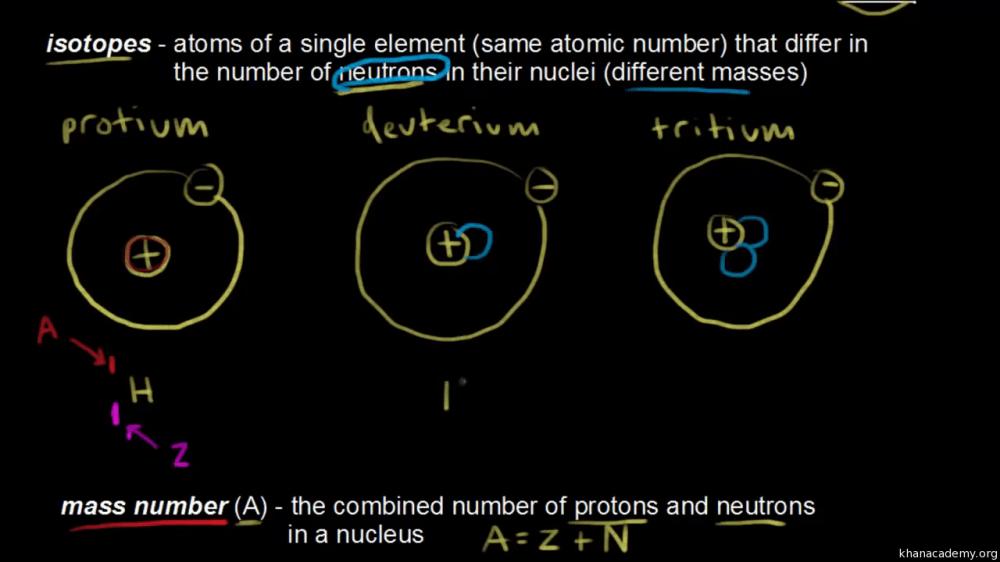 medium resolution of labeled diagram of ga log