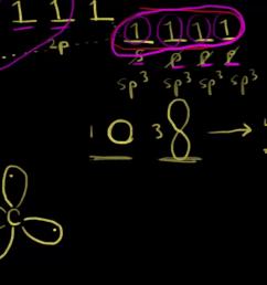 dot diagram of cl [ 1280 x 720 Pixel ]