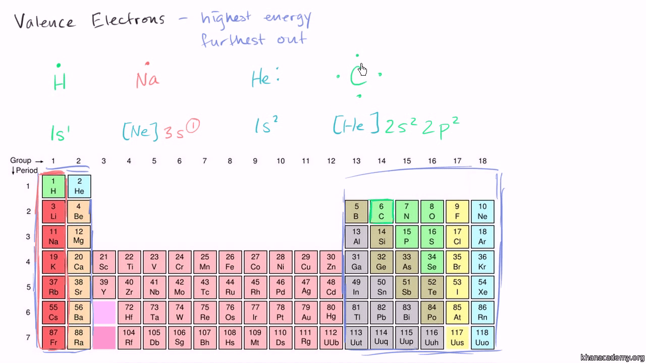 hight resolution of periodic table layout diagram