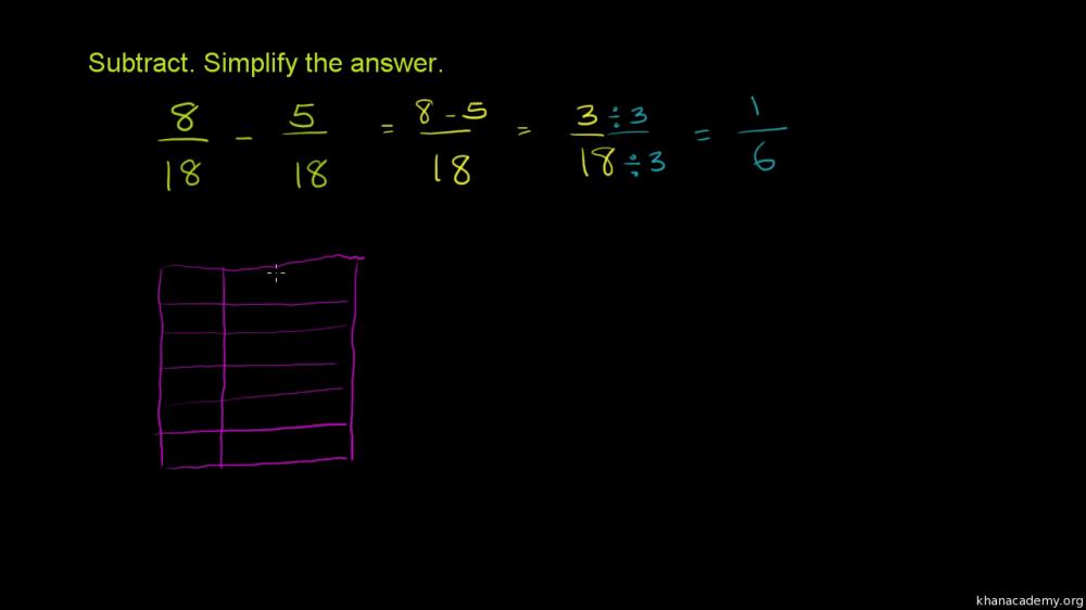 medium resolution of 6th grade eureka math tape diagram addition and subtraction