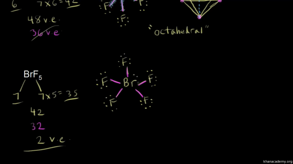 medium resolution of cl2o dot diagram