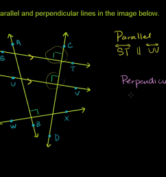 parallel perpendicular lines intro analytic geometry video khan academy [ 1280 x 720 Pixel ]
