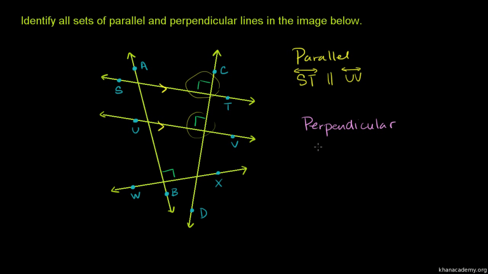 medium resolution of parallel perpendicular lines intro analytic geometry video khan academy