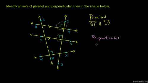 small resolution of parallel perpendicular lines intro analytic geometry video khan academy
