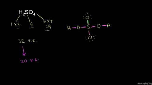 small resolution of cl2o dot diagram
