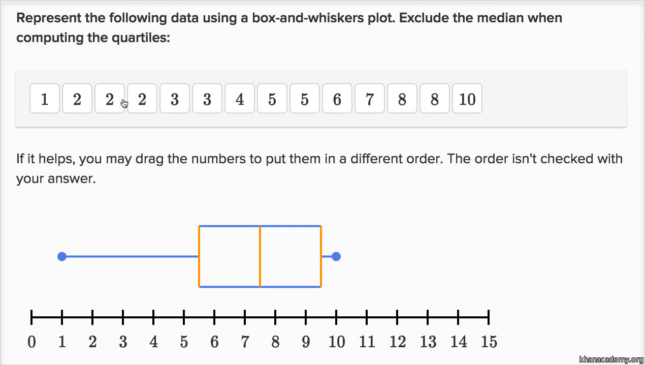 Box And Whisker Plot Examples For Kids