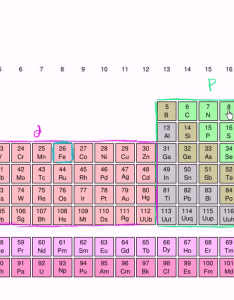 also electron configurations in the  orbitals video khan academy rh khanacademy
