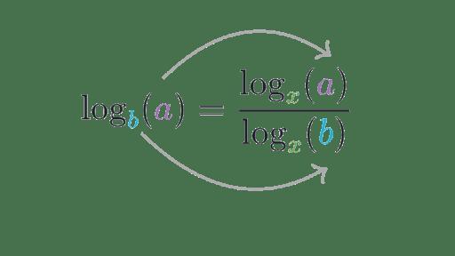 Evaluating Logarithms Worksheet Precalculus