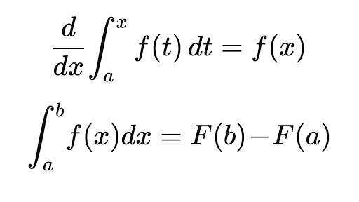 Integral calculus solved problems. Calculus Integral