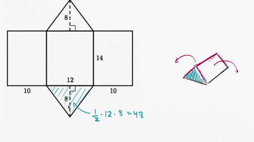 What Is The Volume Enclosed By The Slanted Prism In The