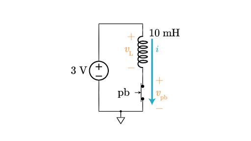 La ecuación de corriente y voltaje de un inductor en
