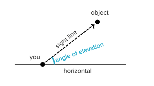 33 Angle Of Elevation And Depression Trig Worksheet