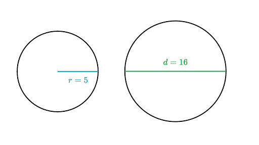 Find The Center And Radius Of The Circle Calculator