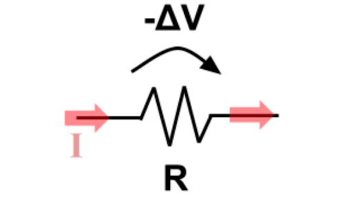 Electric potential difference and Ohm's law review