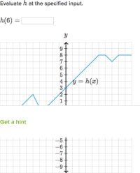 Math Worksheets Evaluating Functions - worksheets on ...