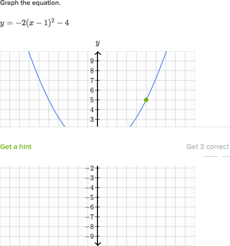 Graphing A Parabola From Vertex Form Worksheet