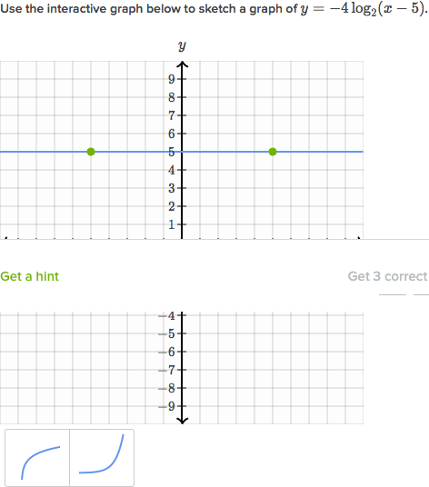 Howto: How To Find Vertical Asymptotes Of Logarithmic