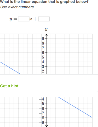 How to write equations in slope intercept form