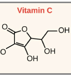 chemical structure of vitamin c which acts as a coenzyme for several enzymes  [ 1706 x 770 Pixel ]