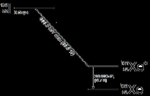 Electrical Wiring Diagram Quiz. Electrical. Wiring Diagram