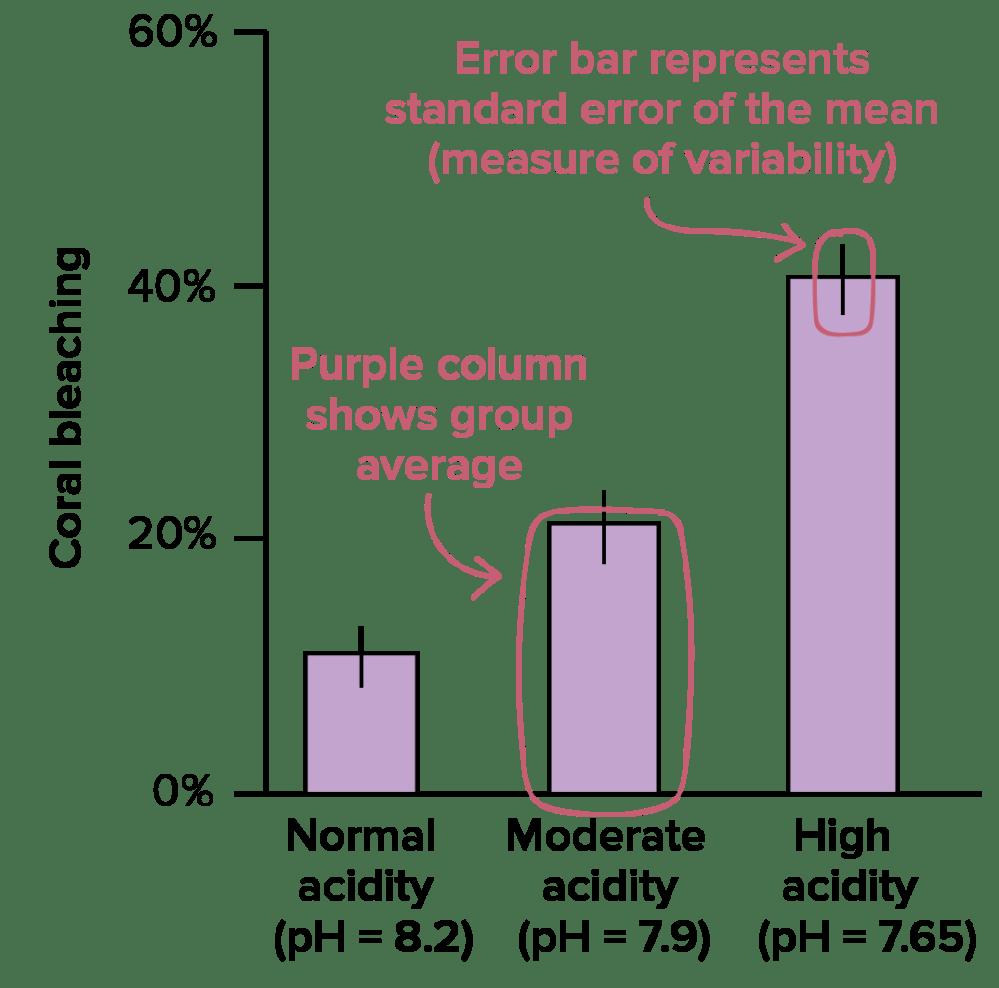 medium resolution of taylor scientific method diagram
