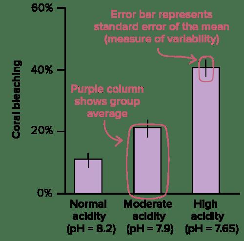 small resolution of taylor scientific method diagram
