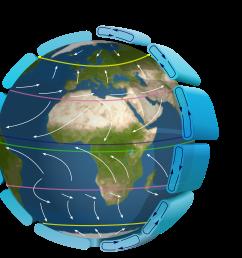 Climate (article)   Biogeography   Khan Academy [ 3478 x 4167 Pixel ]