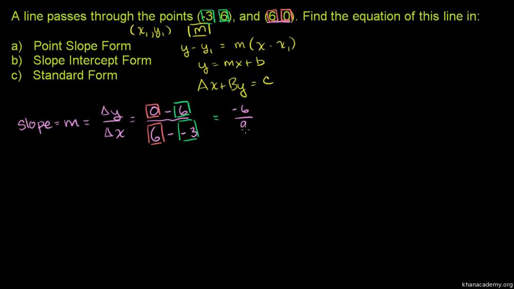 medium resolution of Linear equations