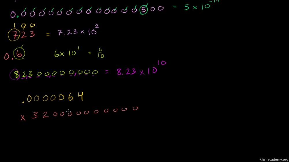 medium resolution of Scientific notation examples (video)   Khan Academy