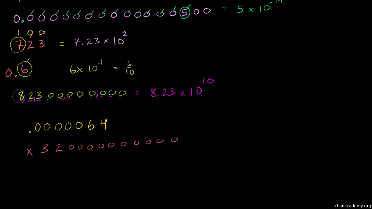 hight resolution of Scientific notation examples (video)   Khan Academy