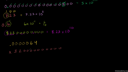 small resolution of Scientific notation examples (video)   Khan Academy