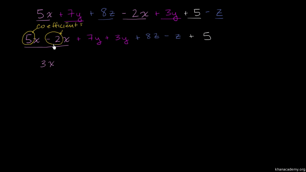 hight resolution of Variables \u0026 expressions   6th grade   Math   Khan Academy